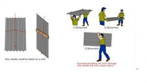 Handling Amp Storage Fiber Cement Corrugated Roofing Sheets